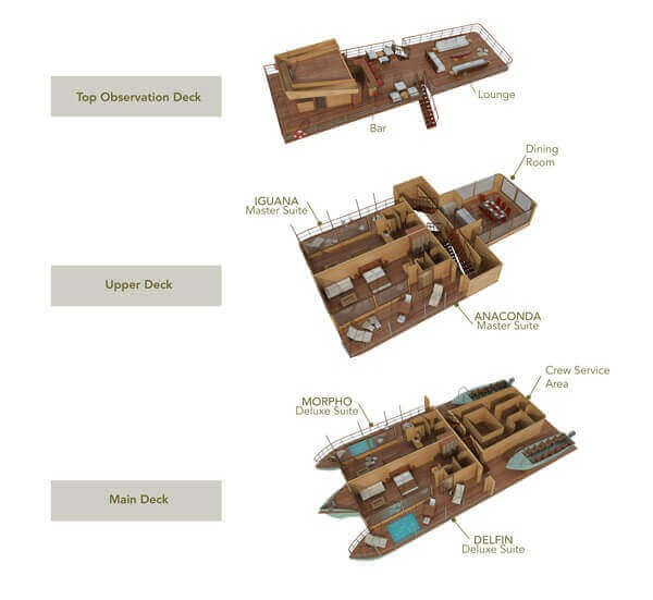 Delfin Amazon Cruise Deck Plan